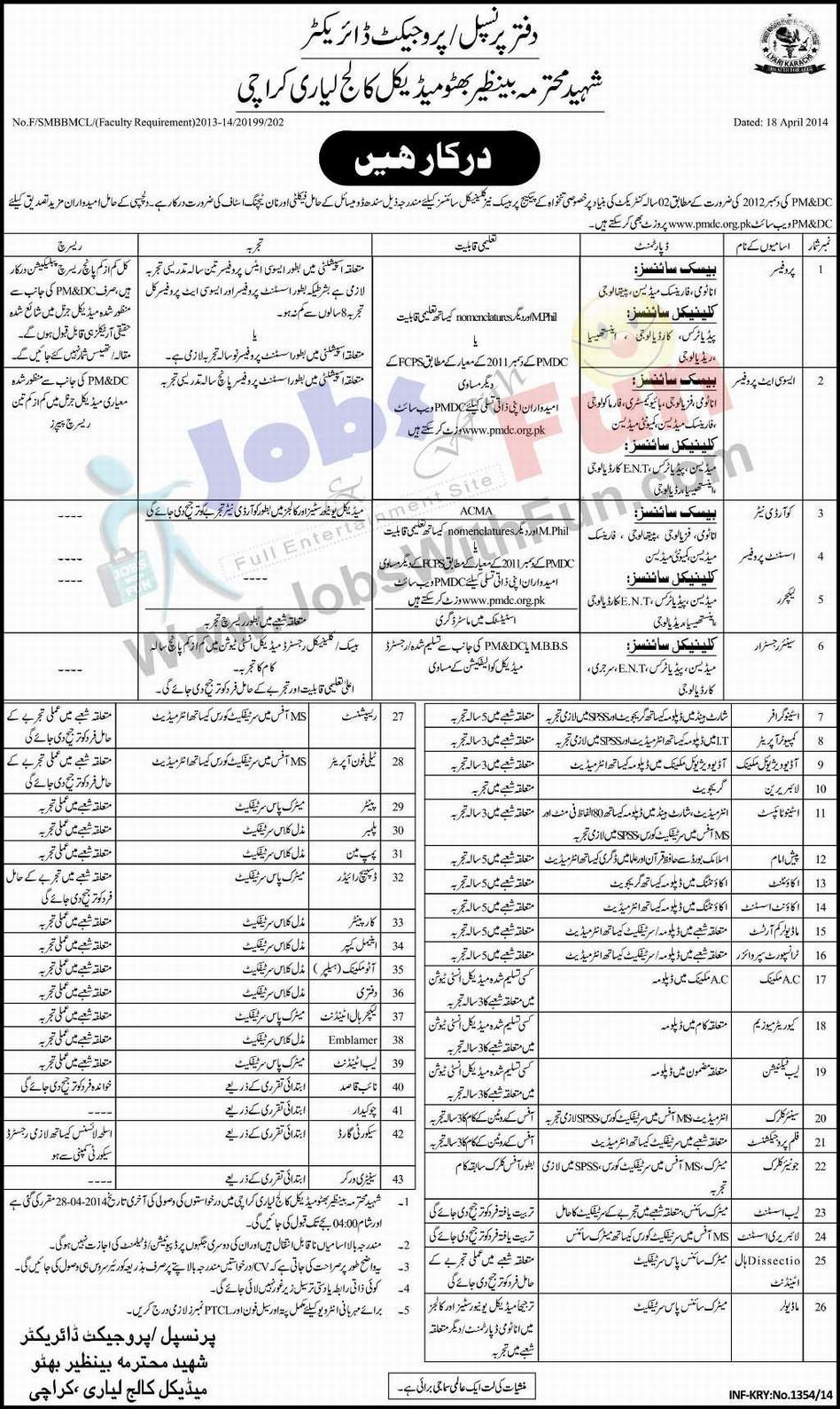 Jobs In Shaheed Mohtarma Benazir Bhutto Medical College Lyari
